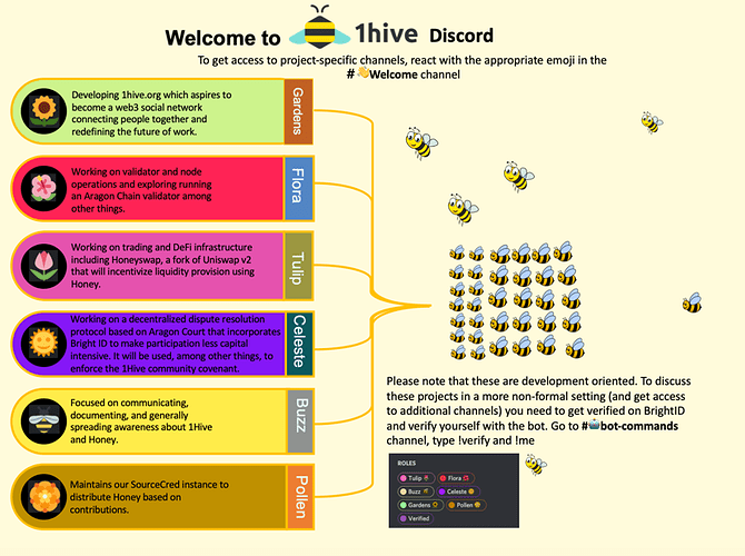 Welcome-1Hive