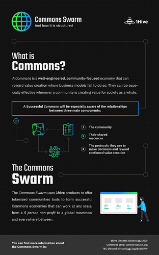 Commons_Infographic